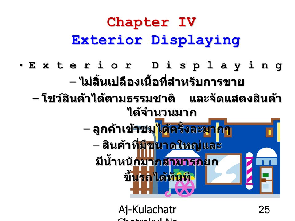 Chapter IV Exterior Displaying