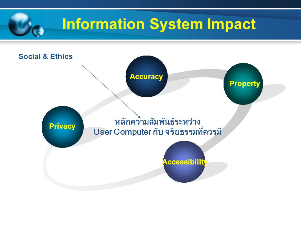 Information System Impact