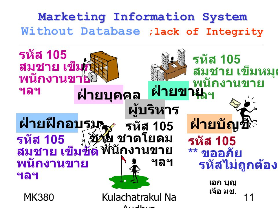Marketing Information System Without Database ;lack of Integrity