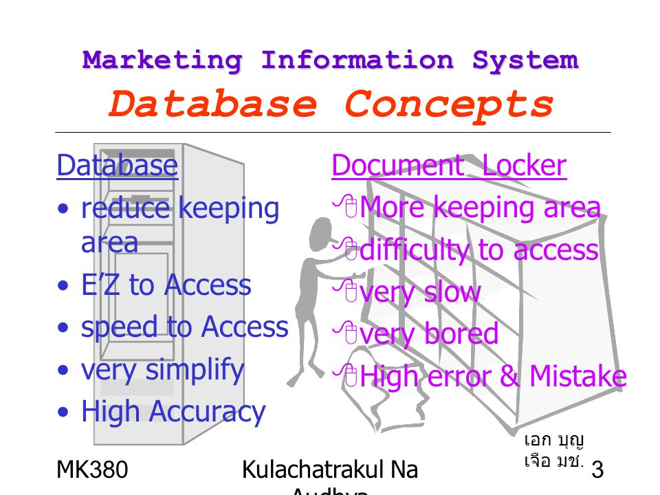 Marketing Information System Database Concepts