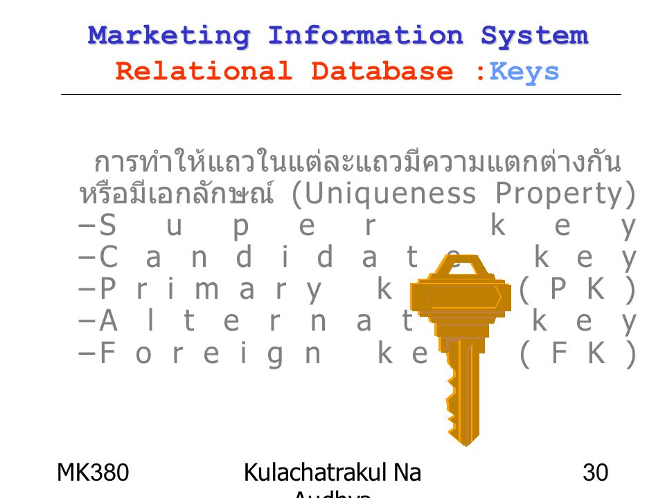 Marketing Information System Relational Database :Keys