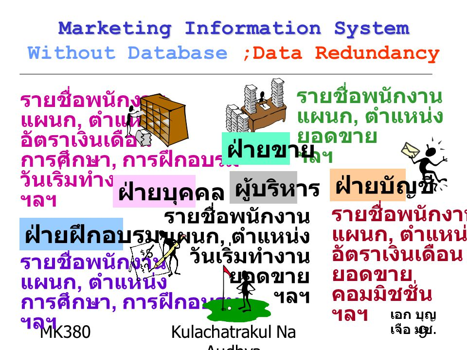 Marketing Information System Without Database ;Data Redundancy