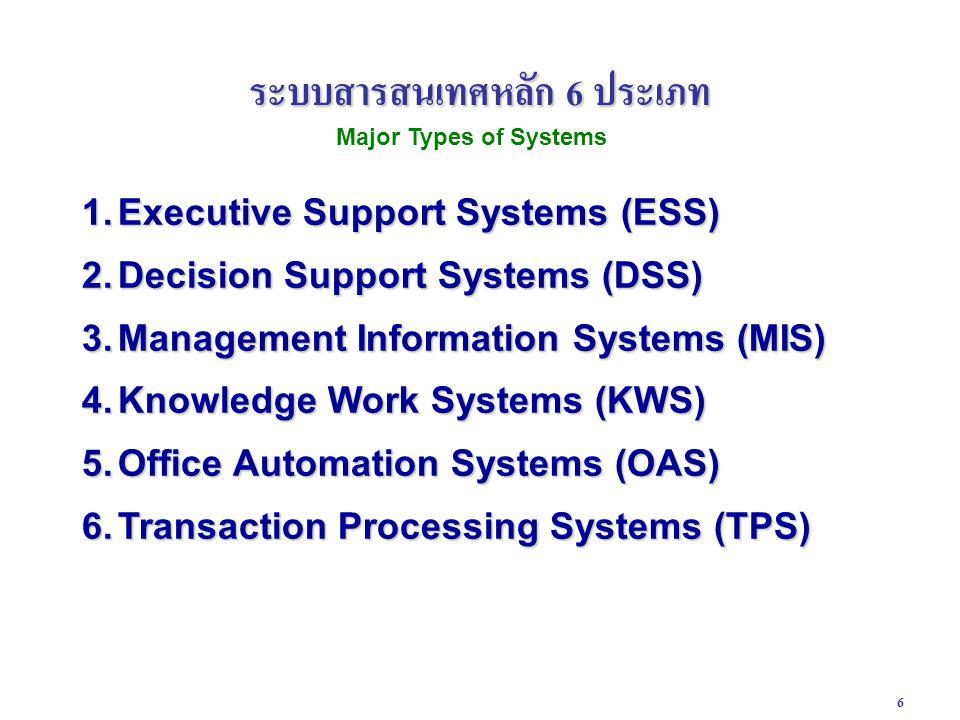 ระบบสารสนเทศหลัก 6 ประเภท