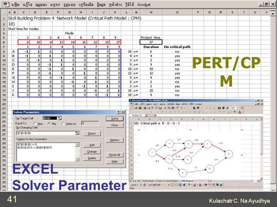 EXCEL Solver Parameter