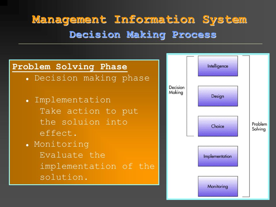 Marketing Information System : MK380