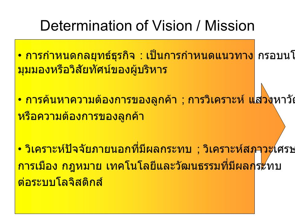 Determination of Vision / Mission
