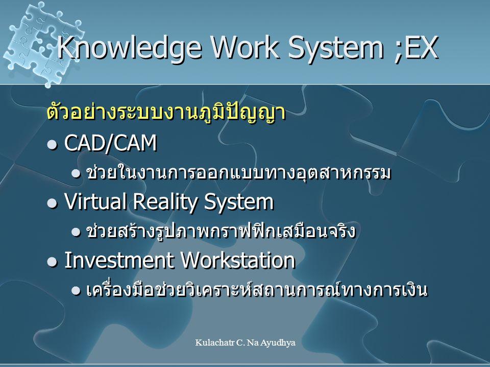 Knowledge Work System ;EX