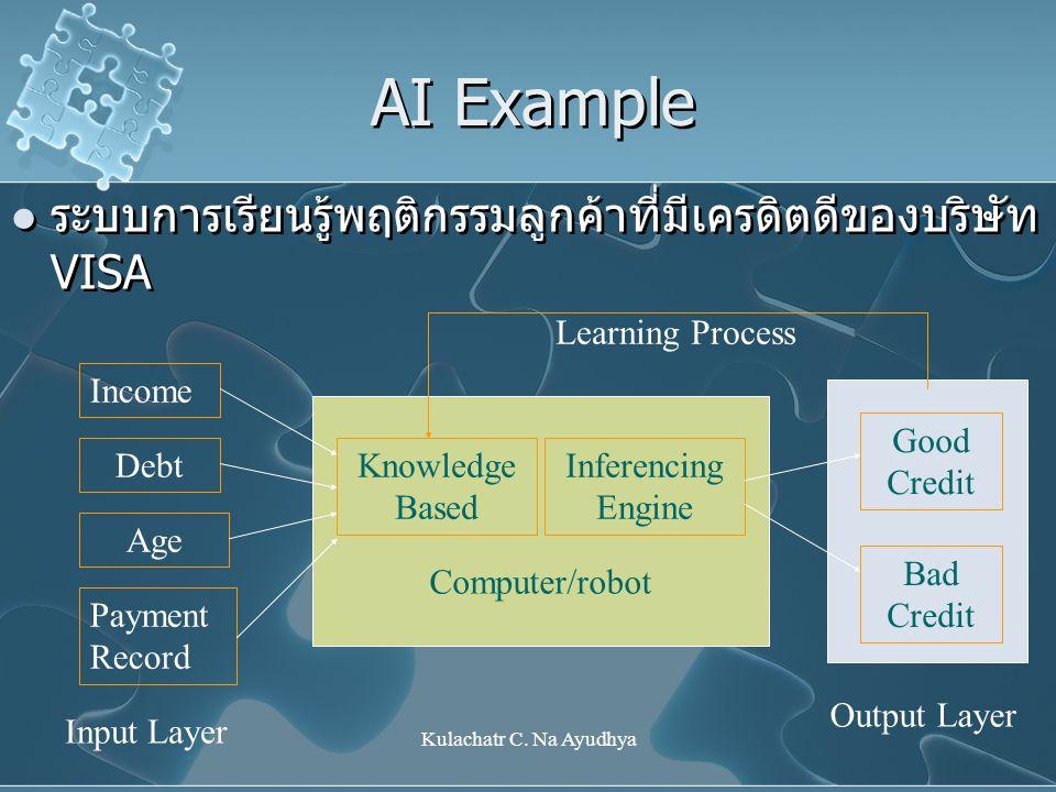 AI Example ระบบการเรียนรู้พฤติกรรมลูกค้าที่มีเครดิตดีของบริษัท VISA