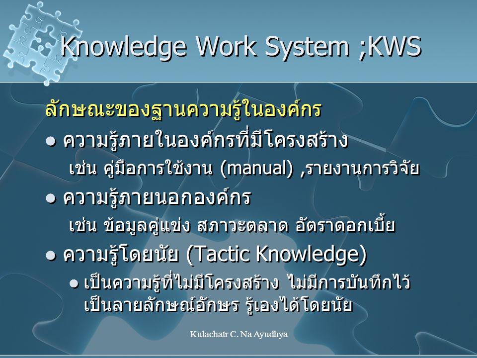 Knowledge Work System ;KWS