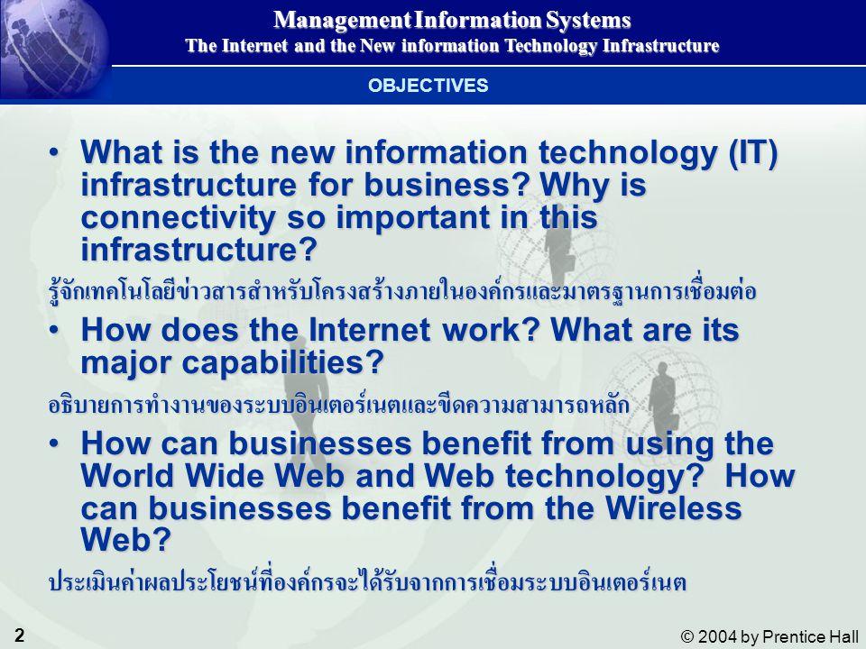 รู้จักเทคโนโลยีข่าวสารสำหรับโครงสร้างภายในองค์กรและมาตรฐานการเชื่อมต่อ