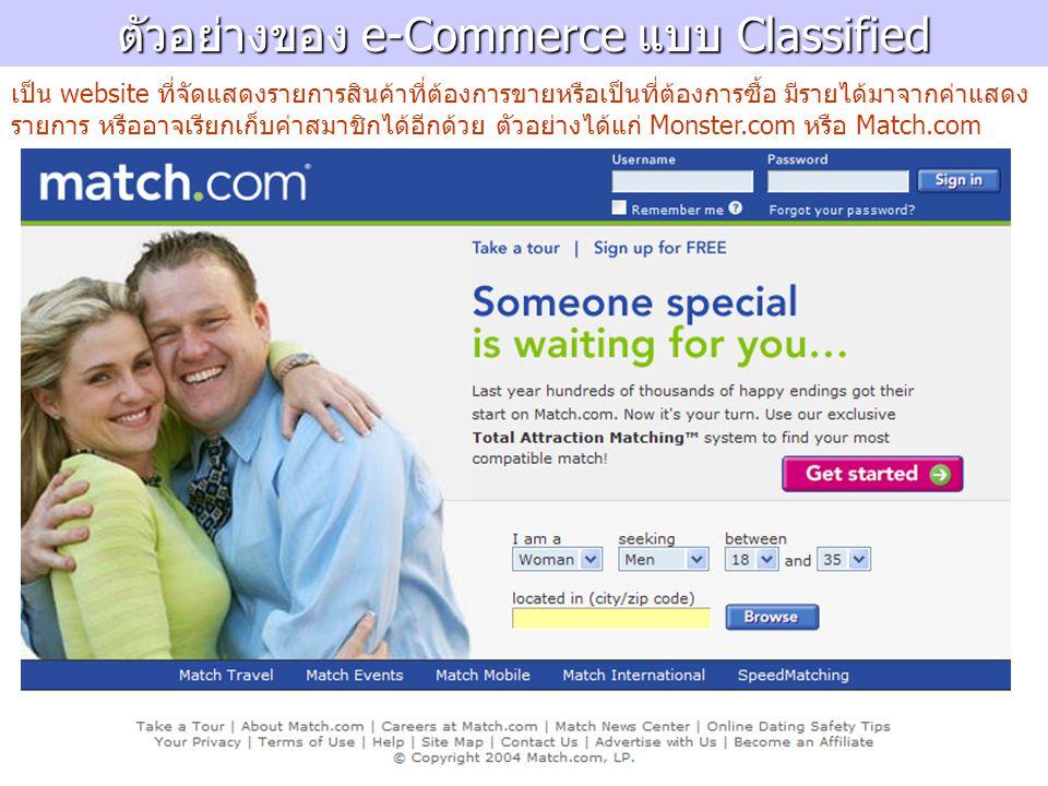 ตัวอย่างของ e-Commerce แบบ Classified