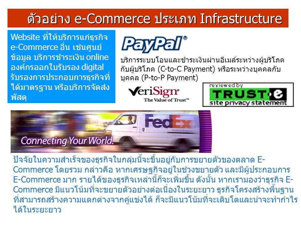 ตัวอย่าง e-Commerce ประเภท Infrastructure