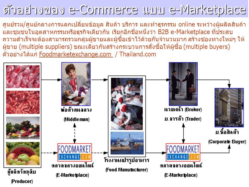 ตัวอย่างของ e-Commerce แบบ e-Marketplace