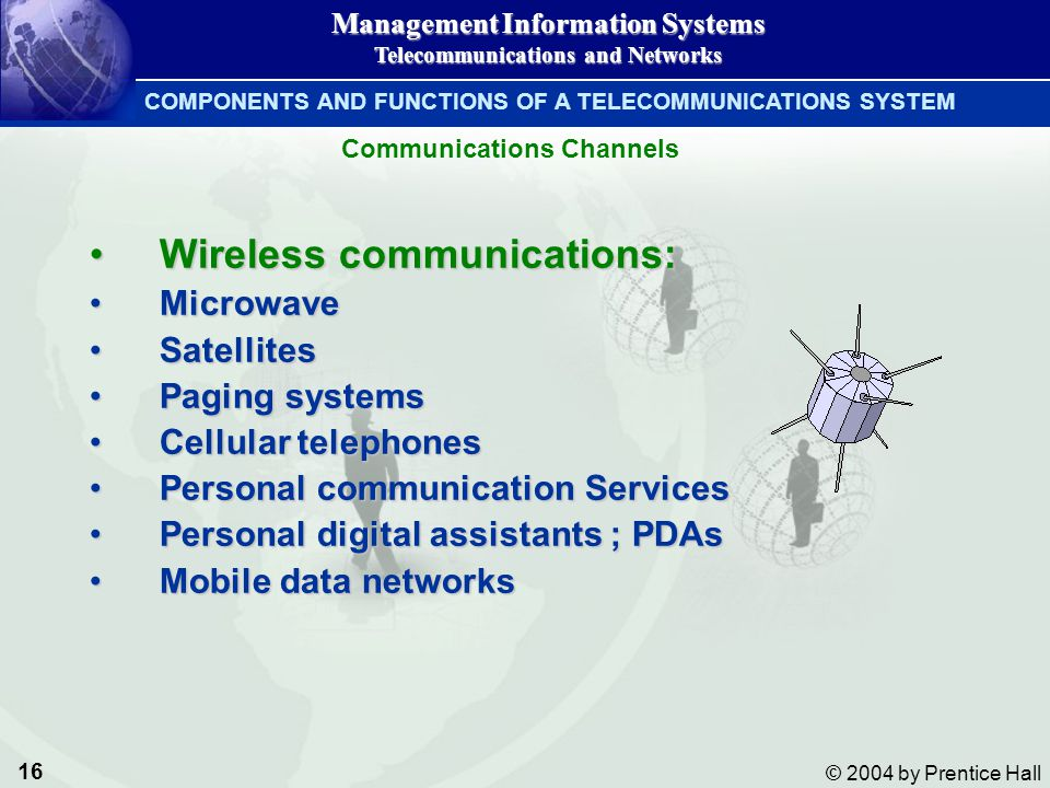 Wireless communications: