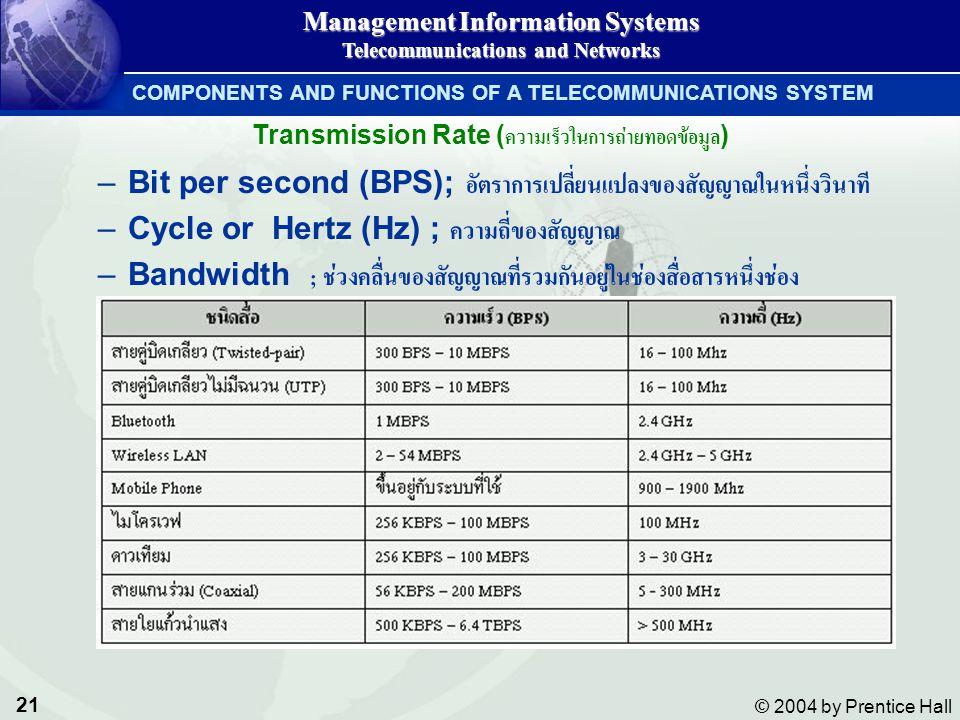 Bit per second (BPS); อัตราการเปลี่ยนแปลงของสัญญาณในหนึ่งวินาที