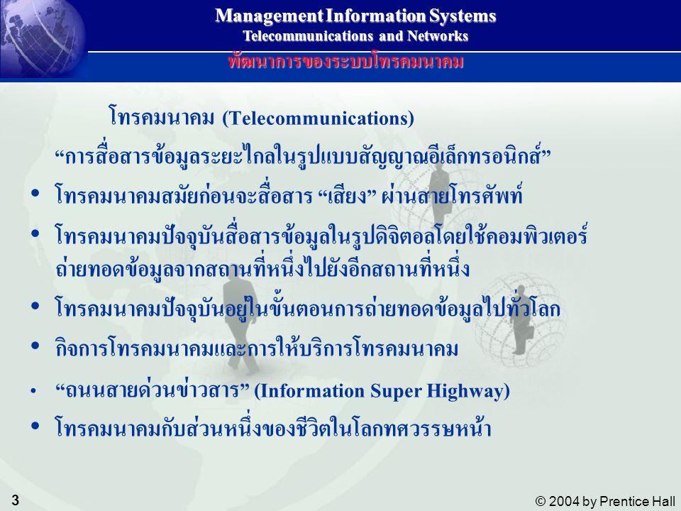 พัฒนาการของระบบโทรคมนาคม