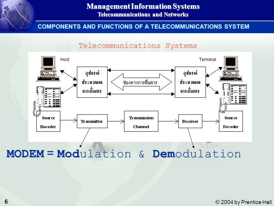 Telecommunications Systems