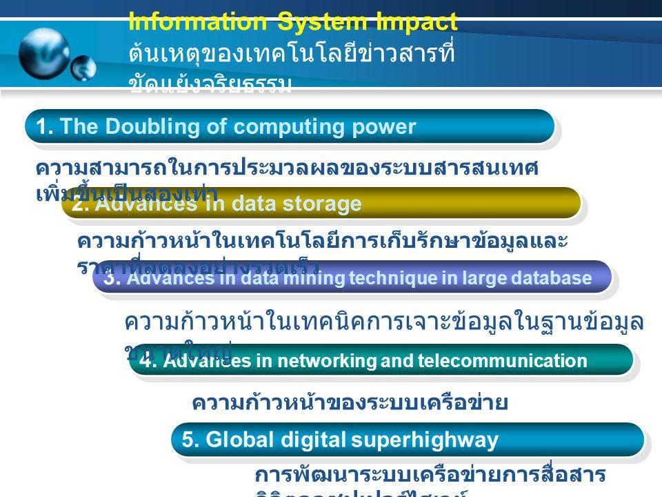 Information System Impact ต้นเหตุของเทคโนโลยีข่าวสารที่ขัดแย้งจริยธรรม