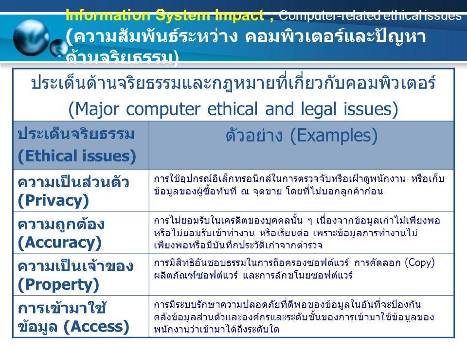 ประเด็นด้านจริยธรรมและกฎหมายที่เกี่ยวกับคอมพิวเตอร์