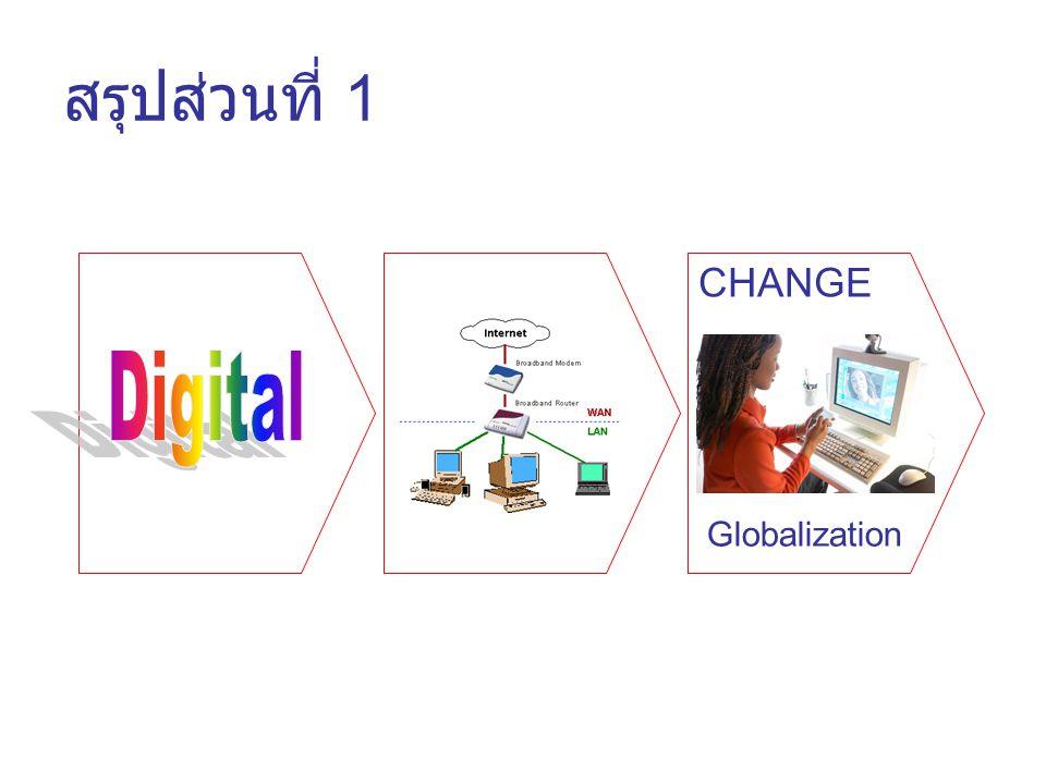 สรุปส่วนที่ 1 CHANGE Digital Globalization