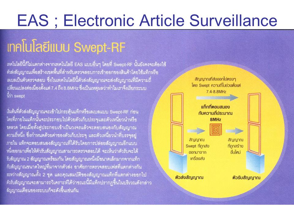 EAS ; Electronic Article Surveillance