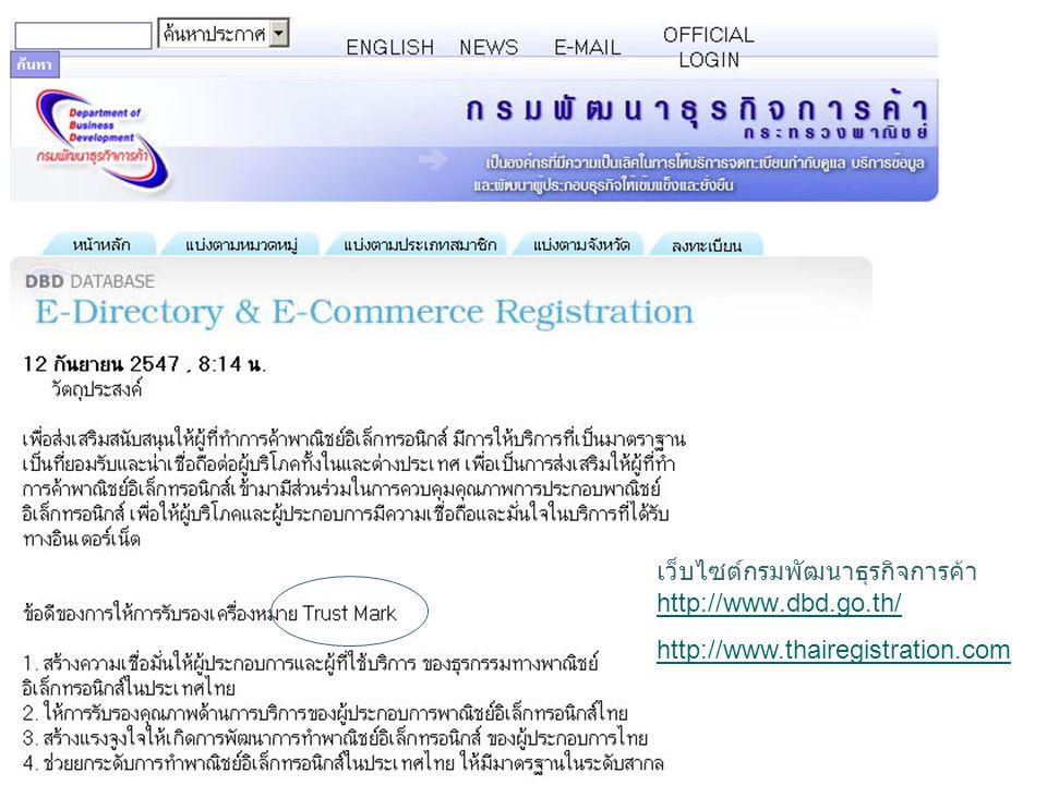 เว็บไซต์กรมพัฒนาธุรกิจการค้า http://www.dbd.go.th/