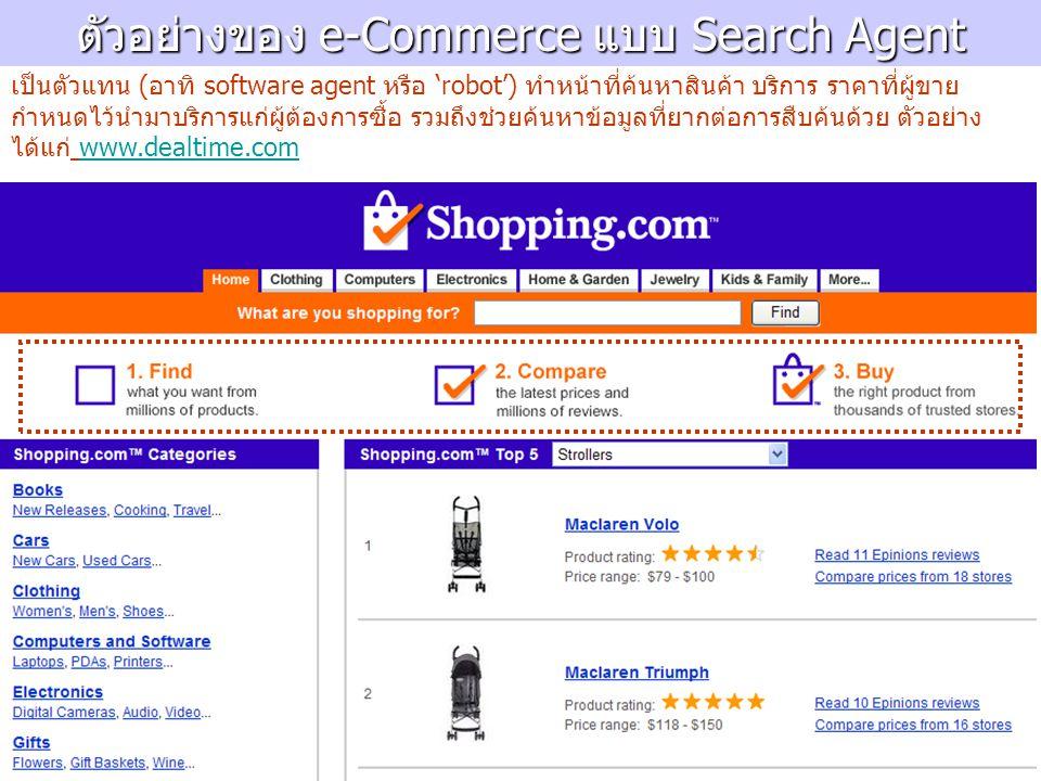 ตัวอย่างของ e-Commerce แบบ Search Agent