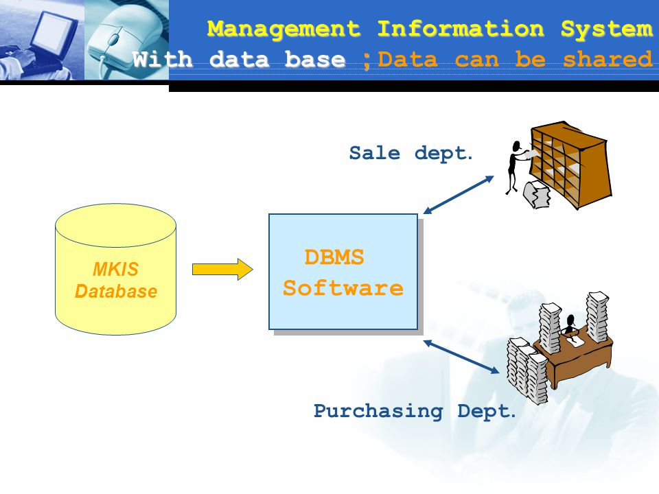 Management Information System With data base ; Data can be shared