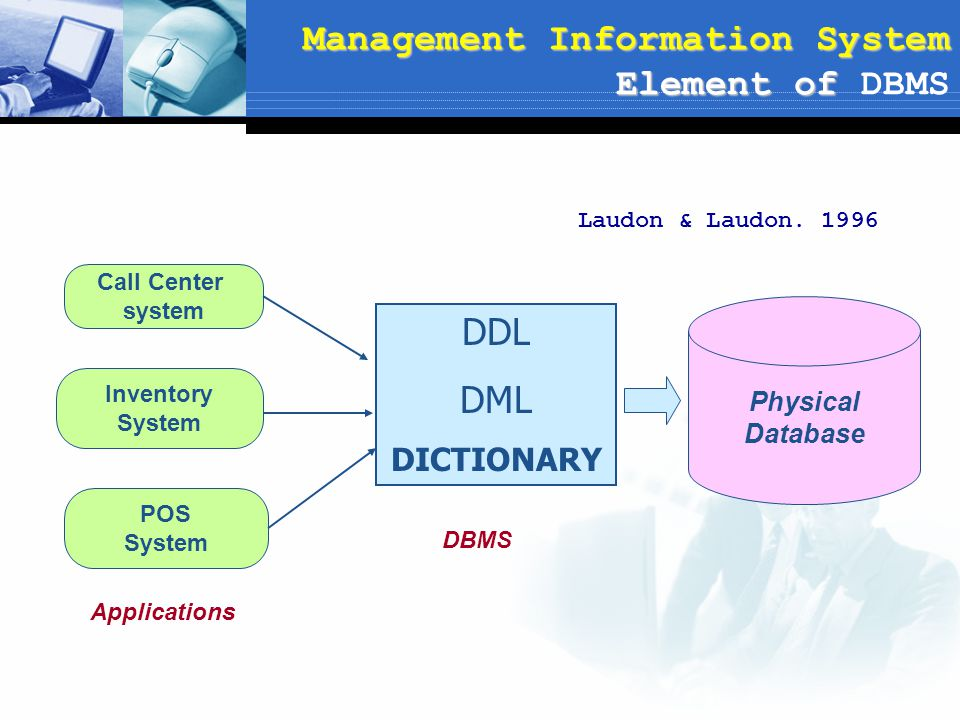Management Information System Element of DBMS