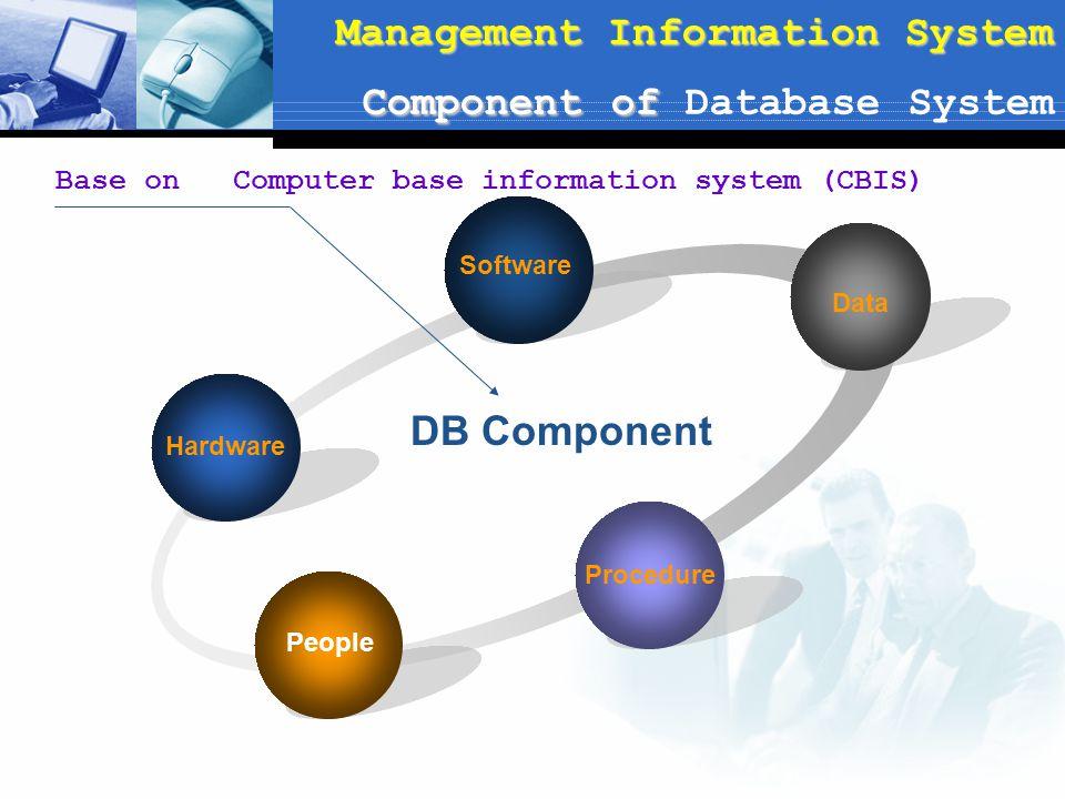Base on Computer base information system (CBIS)