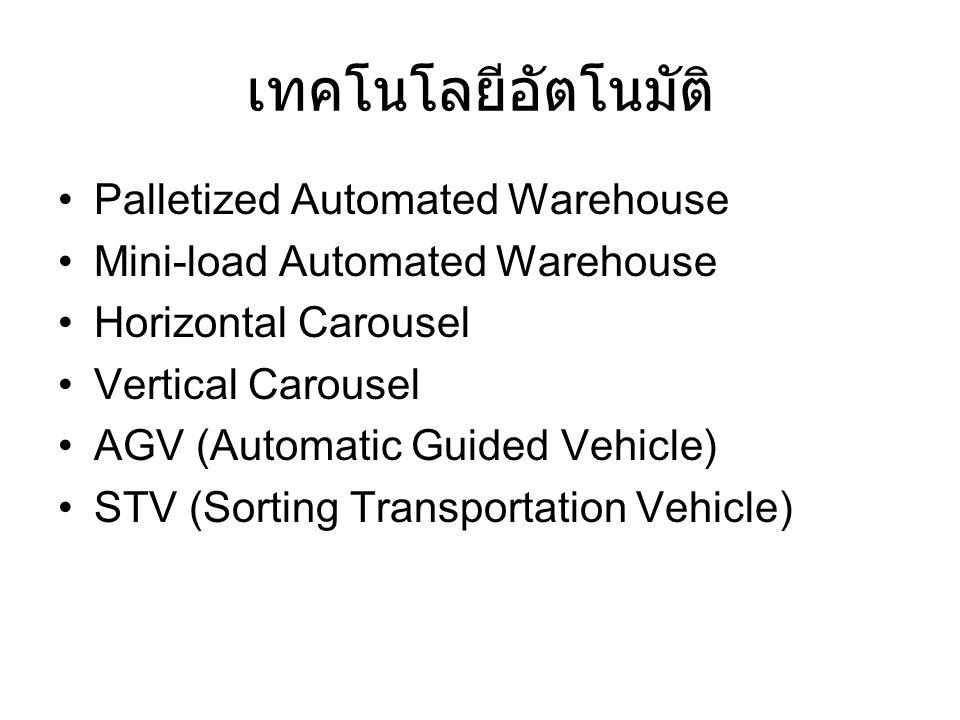 เทคโนโลยีอัตโนมัติ Palletized Automated Warehouse
