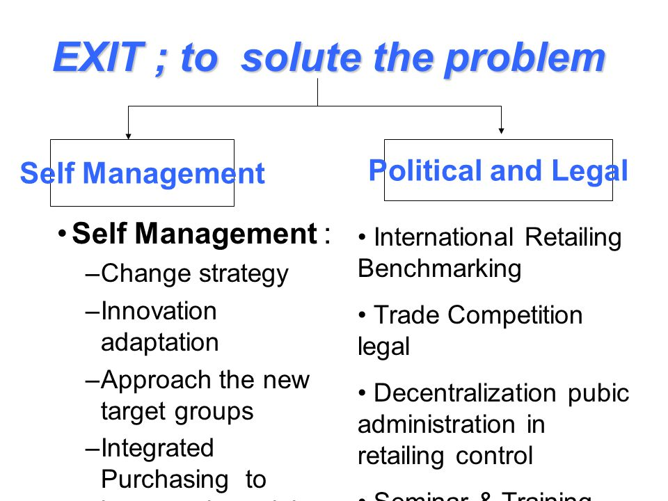 EXIT ; to solute the problem