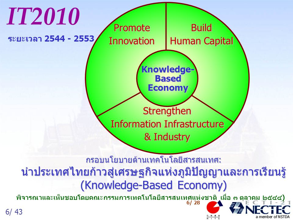 IT2010 (Knowledge-Based Economy) Promote Innovation Build