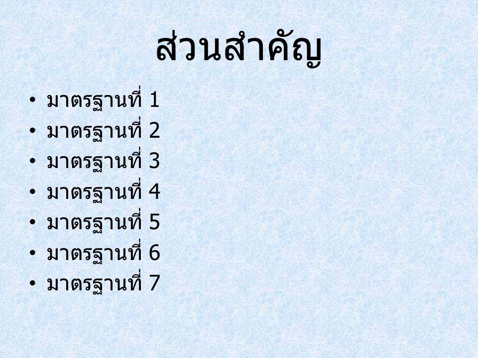 ส่วนสำคัญ มาตรฐานที่ 1 มาตรฐานที่ 2 มาตรฐานที่ 3 มาตรฐานที่ 4