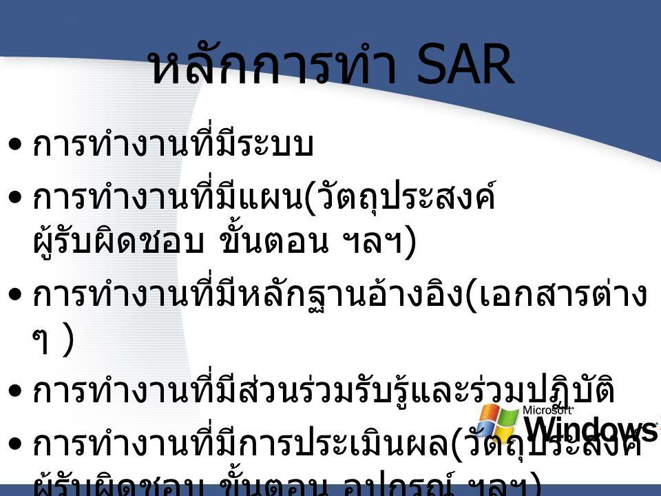 หลักการทำ SAR การทำงานที่มีระบบ