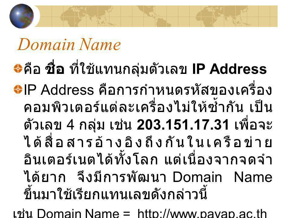 Domain Name คือ ชื่อ ที่ใช้แทนกลุ่มตัวเลข IP Address