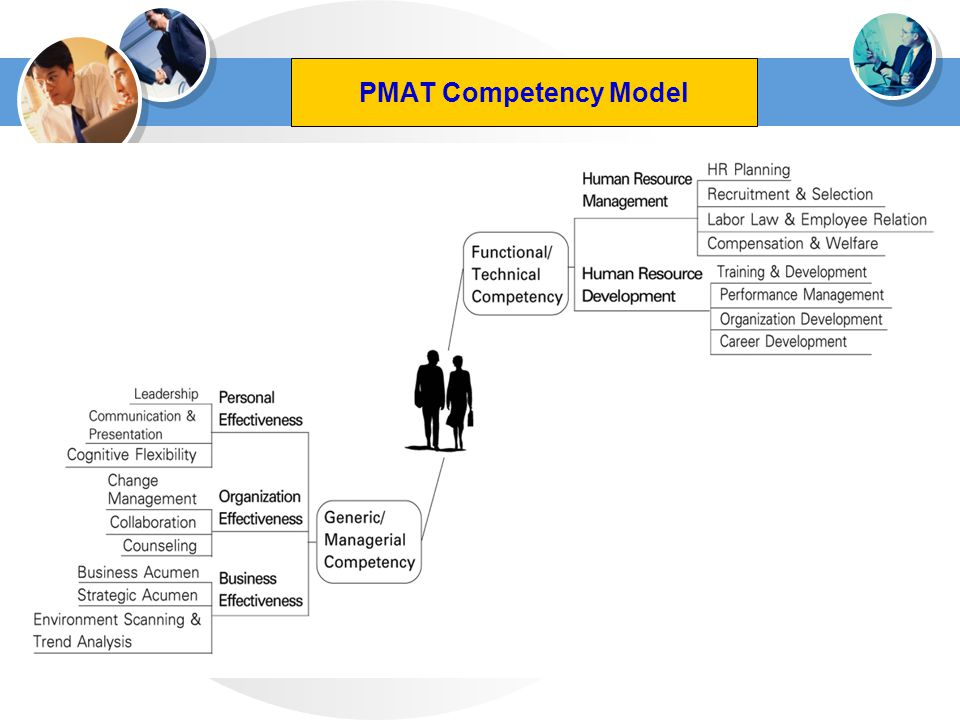 PMAT Competency Model
