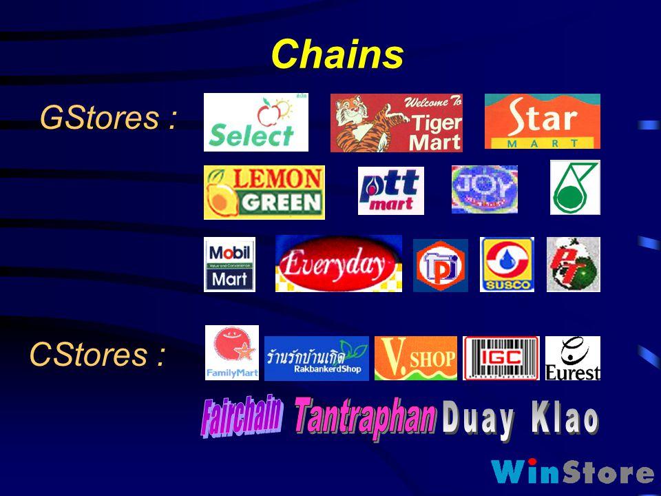 Chains GStores : Fairchain Duay Klao Tantraphan CStores :