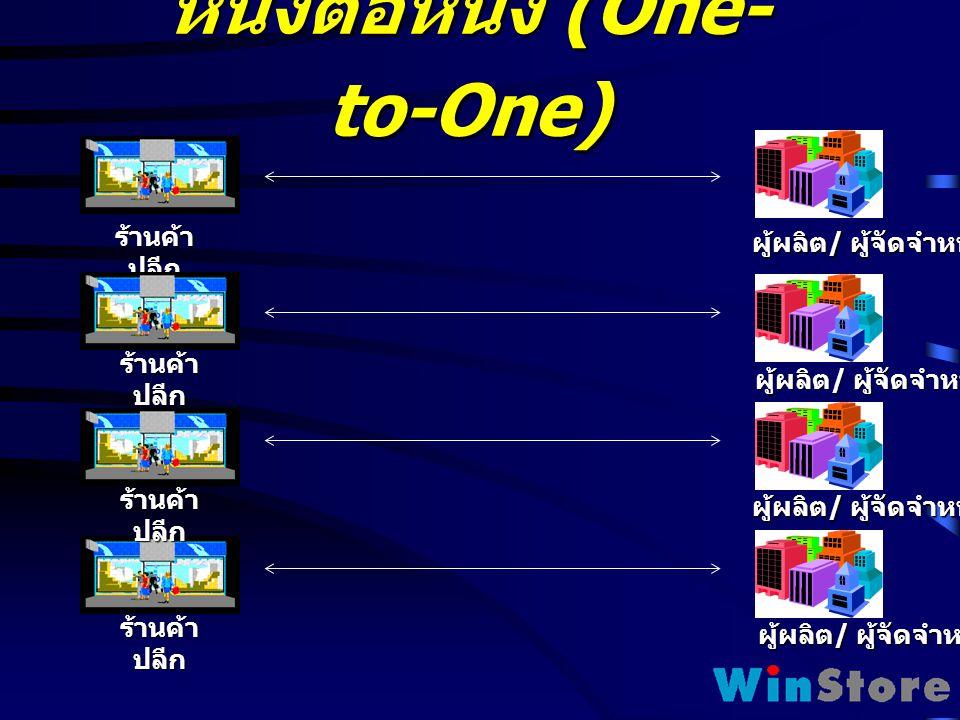 หนึ่งต่อหนึ่ง (One-to-One)