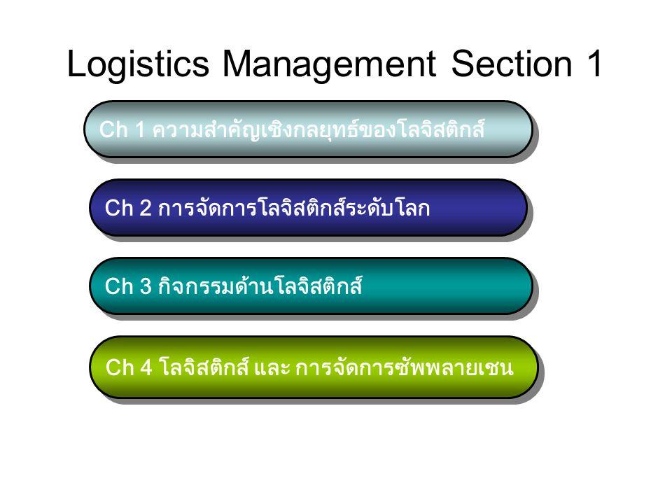Logistics Management Section 1