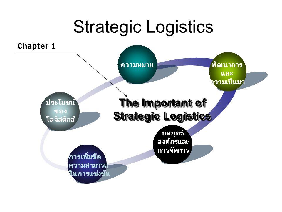 Strategic Logistics The Important of Strategic Logistics Chapter 1