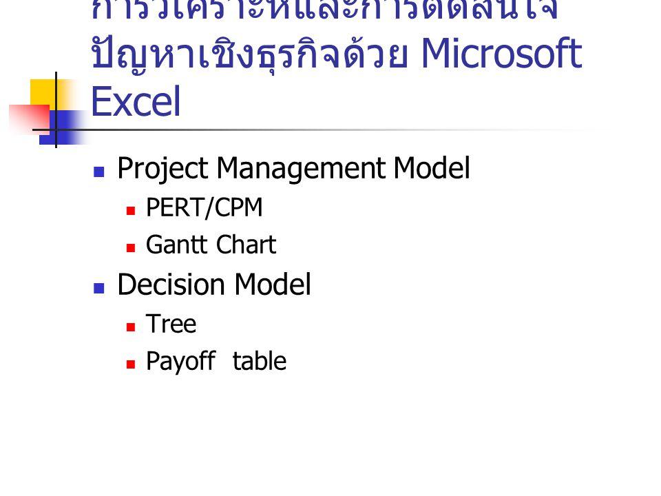 การวิเคราะห์และการตัดสินใจปัญหาเชิงธุรกิจด้วย Microsoft Excel