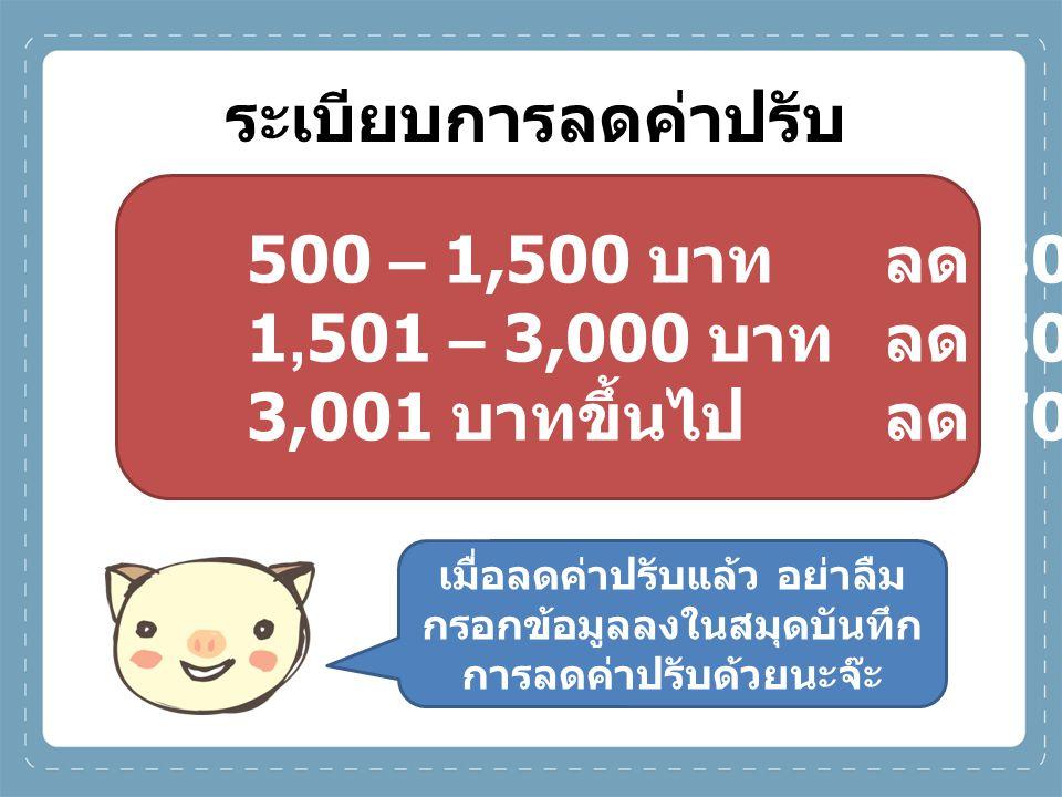 ระเบียบการลดค่าปรับ 500 – 1,500 บาท ลด 30 % 1,501 – 3,000 บาท ลด 50 %