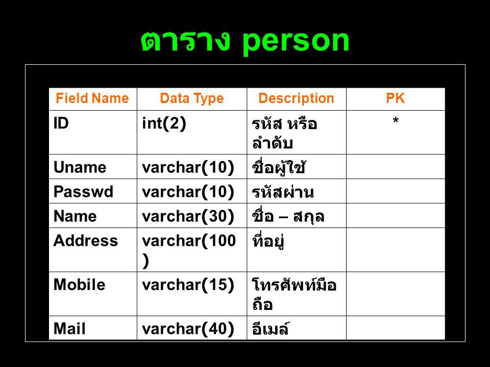 ตาราง person ID int(2) รหัส หรือลำดับ * Uname varchar(10) ชื่อผู้ใช้