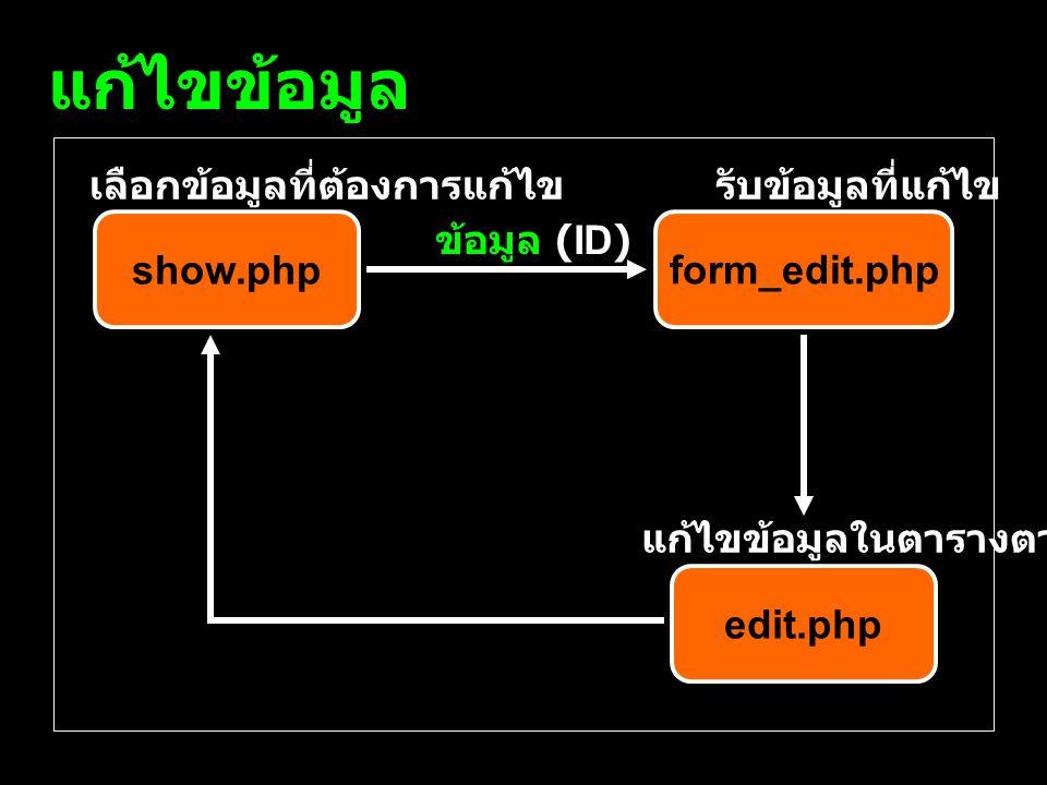 แก้ไขข้อมูล เลือกข้อมูลที่ต้องการแก้ไข รับข้อมูลที่แก้ไข show.php