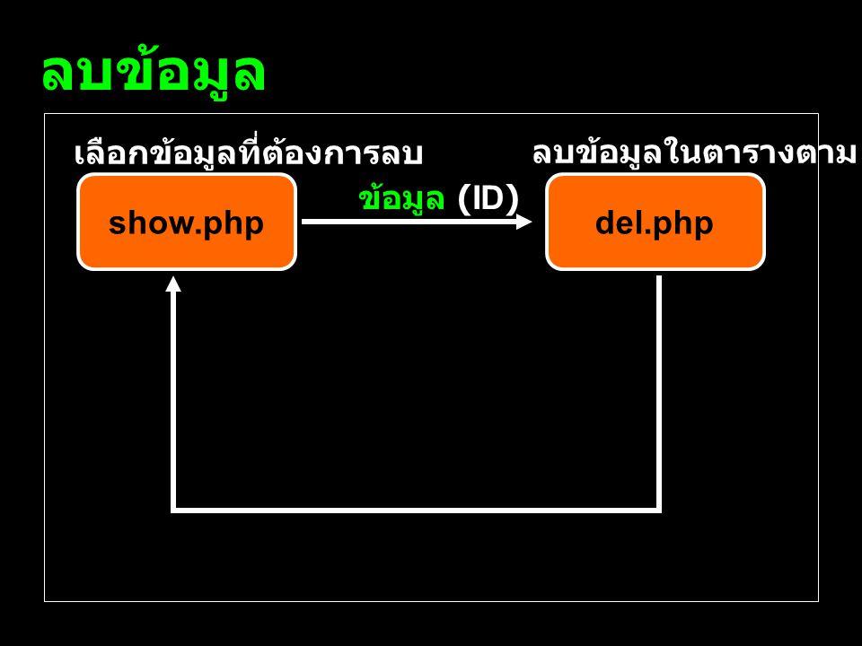 ลบข้อมูล เลือกข้อมูลที่ต้องการลบ ลบข้อมูลในตารางตาม (ID) show.php