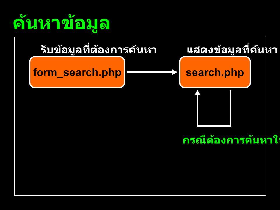 ค้นหาข้อมูล รับข้อมูลที่ต้องการค้นหา แสดงข้อมูลที่ค้นหา