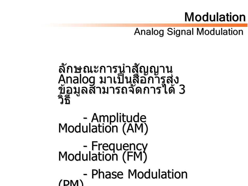 ลักษณะการนำสัญญาน Analog มาเป็นสื่อการส่งข้อมูลสามารถจัดการได้ 3 วิธี