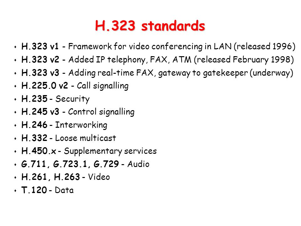 H.323 standards H.323 v1 - Framework for video conferencing in LAN (released 1996) H.323 v2 - Added IP telephony, FAX, ATM (released February 1998)
