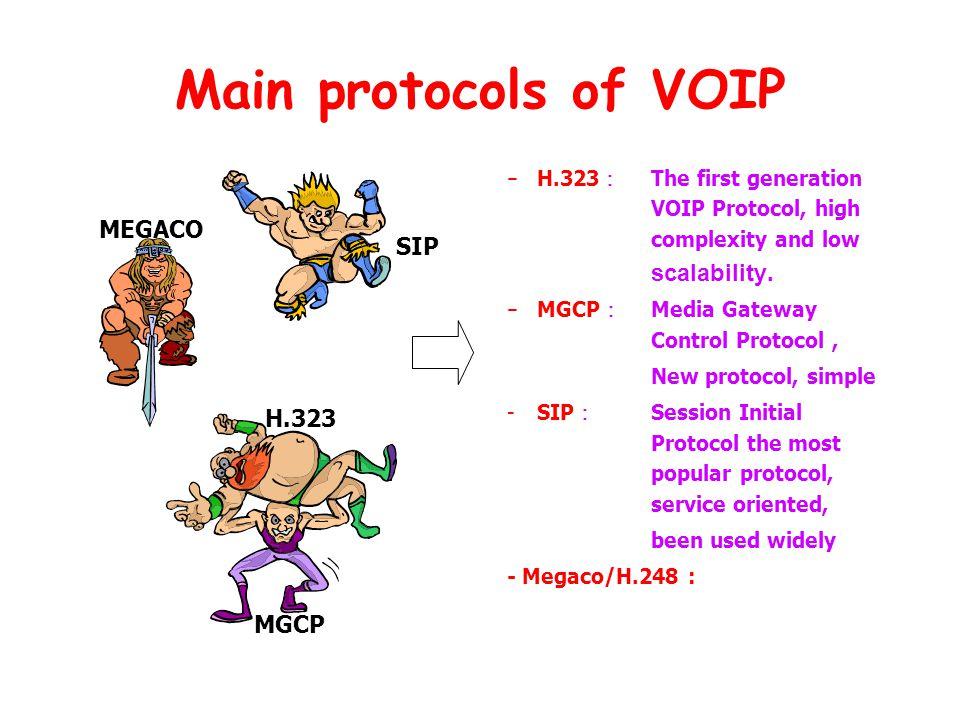 Main protocols of VOIP MEGACO SIP H.323 MGCP